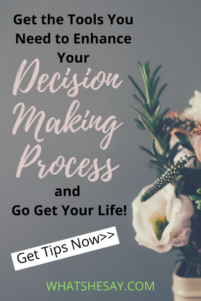 Decision maker - decision-making process